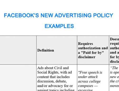 Facebook – Examples of ads that require authorization